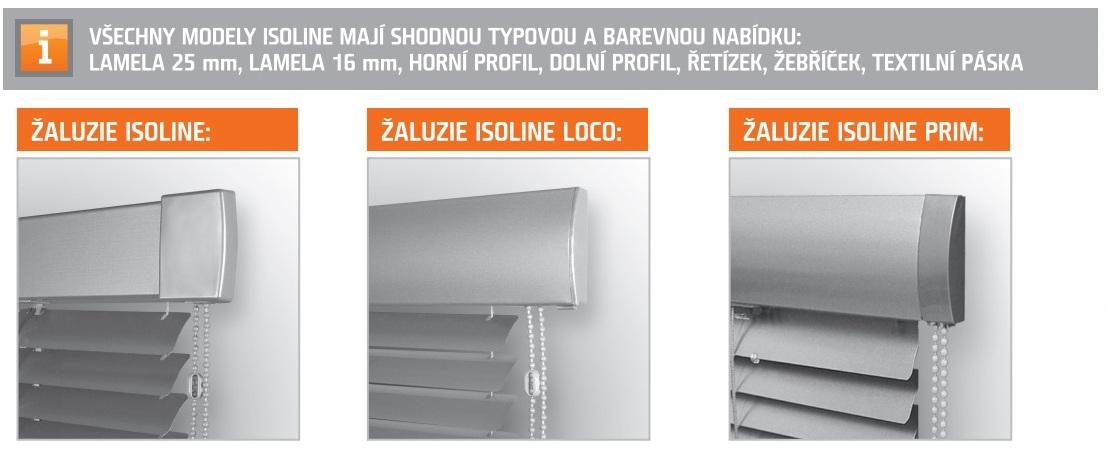 zaluzie-isoline