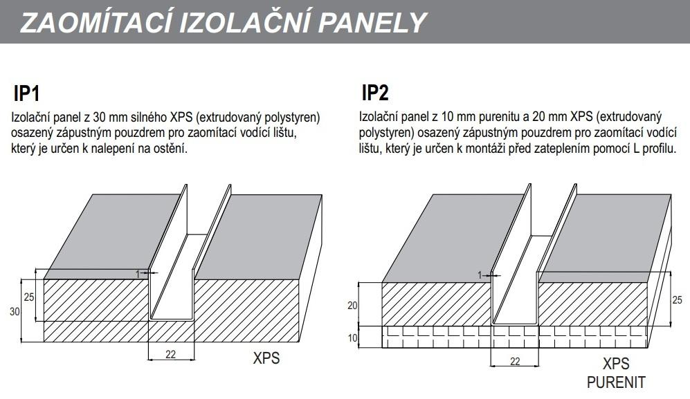 zaomitaci izolacni panely pro zaluzie z90