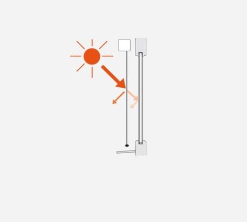 energetická účinnost díky venkovnímu stínění Solix